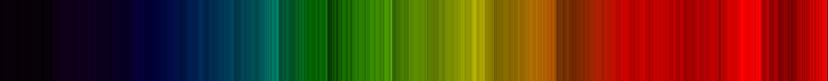 spettro β Pegasi