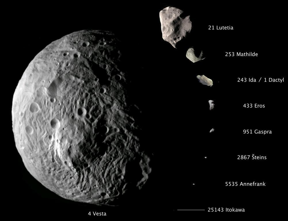 Comparative imagery of nine asteroids. With a diameter of about 330 miles (530 kilometers), Vesta dwarfs all of these small bodies. Many scientists think it's a protoplanet left over from the solar system's first few million years. Credit: NASA/JPL-Caltech/JAXA/ESA