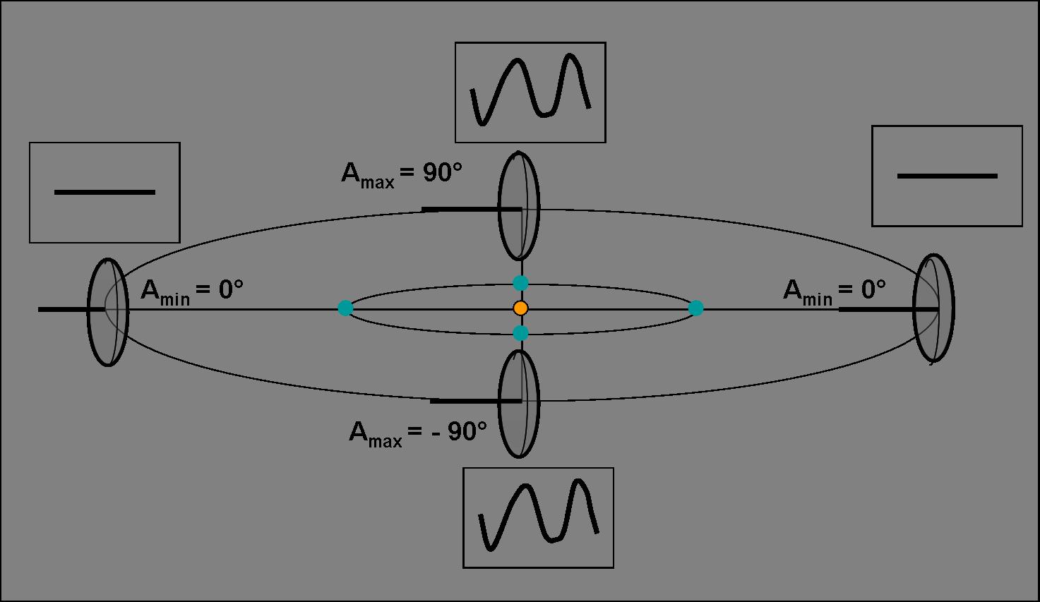 aste5