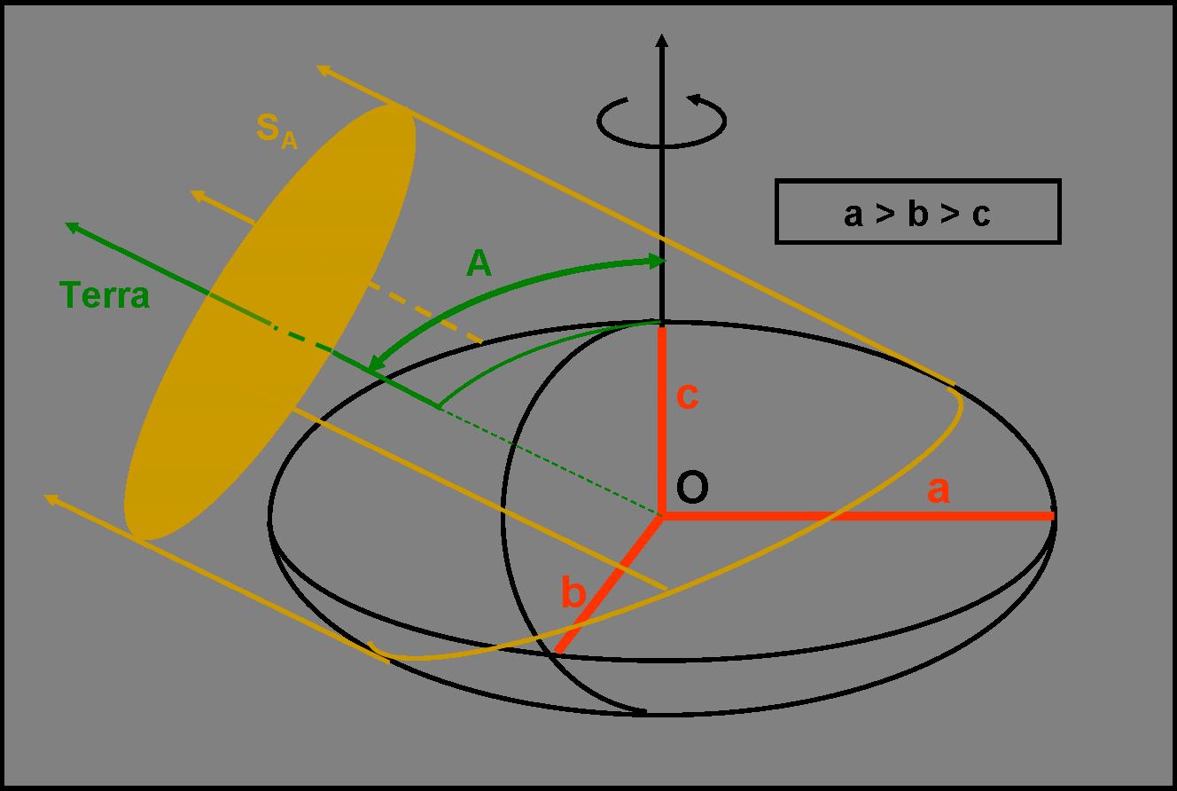aste8