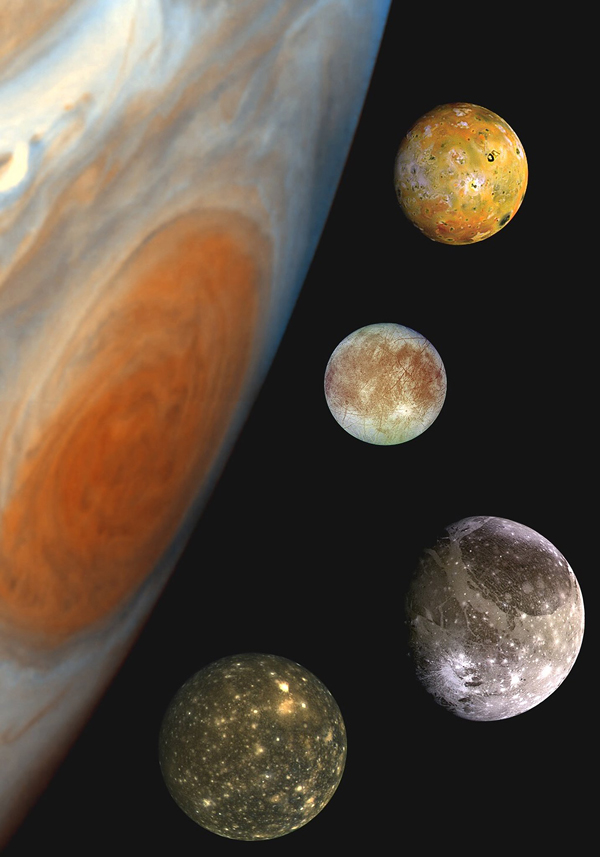 "This ""family portrait,"" a composite of the Jovian system, includes the edge of Jupiter with its Great Red Spot, and Jupiter's four largest moons, known as the Galilean satellites. From top to bottom, the moons shown are Io, Europa, Ganymede and Callisto. The Great Red Spot, a storm in Jupiter's atmosphere, is at least 300 years old. Winds blow counterclockwise around the Great Red Spot at about 400 kilometers per hour (250 miles per hour). The storm is larger than one Earth diameter from north to south, and more than two Earth diameters from east to west. In this oblique view, the Great Red Spot appears longer in the north-south direction. Europa, the smallest of the four moons, is about the size of Earth's moon, while Ganymede is the largest moon in the solar system. North is at the top of this composite picture in which the massive planet and its largest satellites have all been scaled to a common factor of 15 kilometers (9 miles) per picture element. The Solid State Imaging (CCD) system aboard NASA's Galileo spacecraft obtained the Jupiter, Io and Ganymede images in June 1996, while the Europa images were obtained in September 1996. Because Galileo focuses on high resolution imaging of regional areas on Callisto rather than global coverage, the portrait of Callisto is from the 1979 flyby of NASA's Voyager spacecraft."